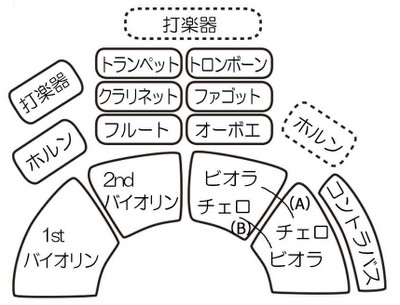 Gendai_haichi