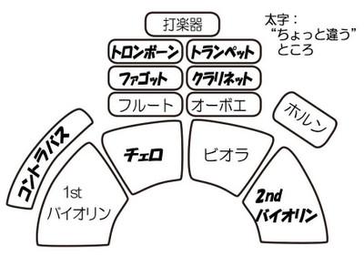Koten_haichi